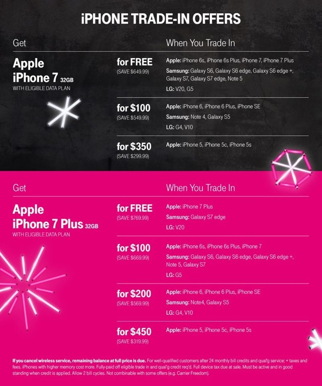 Call to make a purchase today! Last chance on Holiday Deals! Get a new phone today, and when you trade in your old one, T-Mobile gives you the best trade-in value in wireless guaranteed!