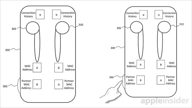 Apple Airpods Concept Finalized Since At Least Mid