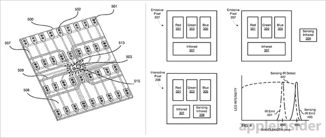 apple patents screen tech capable of reading fingerprints without dedicated sensor