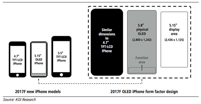 competitive price 40602 b6472 Apple's 'iPhone 8' to replace Touch ID home button with 'function ...