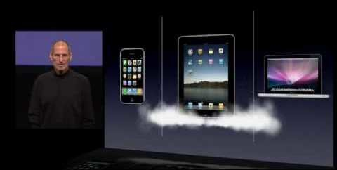 Steve Jobs iPad intro