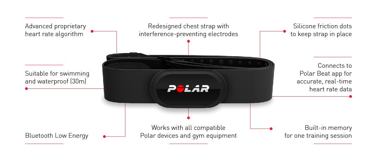 Polar H10 Bluetooth Heart Rate Sensor Offers Enhanced Accuracy Iphone Connectivity Appleinsider