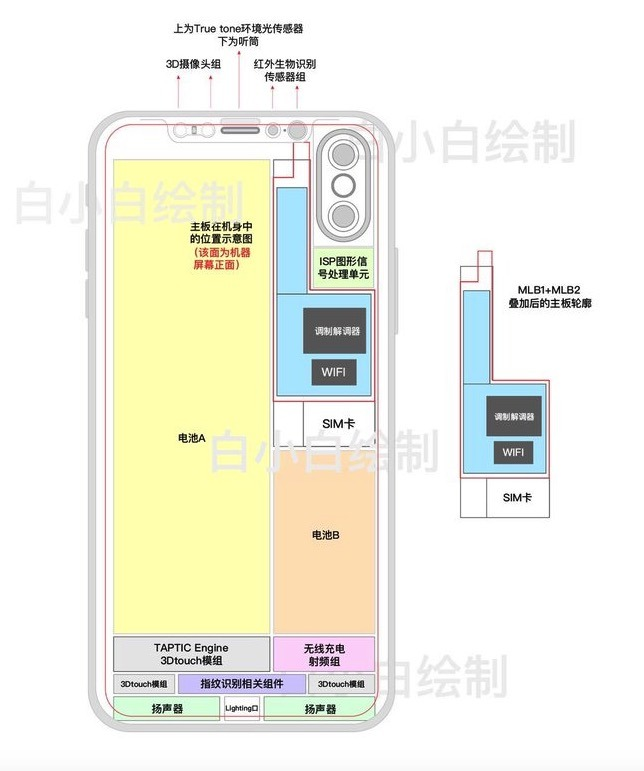 Purported internal schematic of iphone 8 shows a11 chip as with sundays alleged cnc model there is no way to check the authenticity of the diagram if fabricated it and the cnc model are based on the diagram ccuart Images