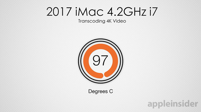 Review: Apple's 2017 27
