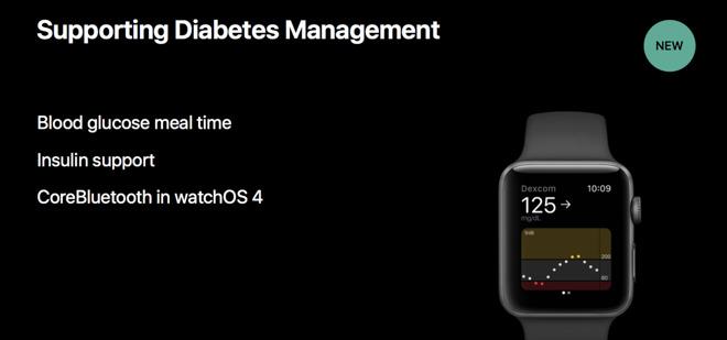 diabetes monitor exec details apple watch connectivity refutes