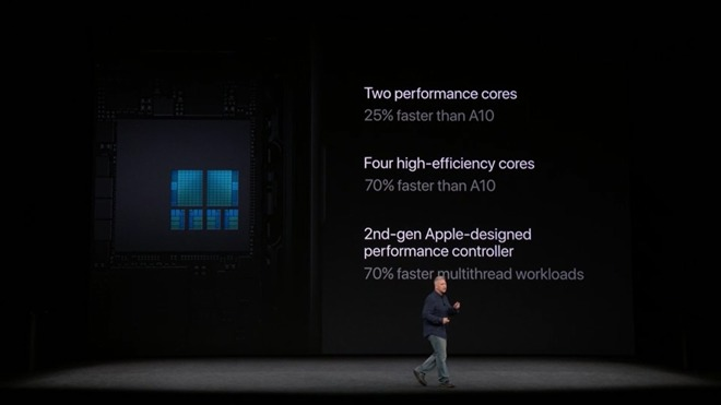 A11 Bionic processor in iPhone 8, iPhone X contains first Apple