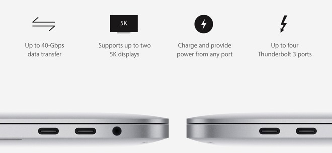 The best Thunderbolt 3 docks for Apple's 2019 iMac, 2018