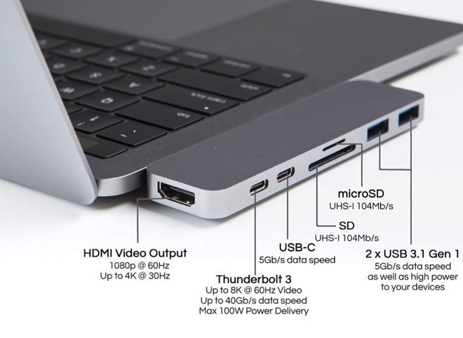 hook up two monitors to mac mini