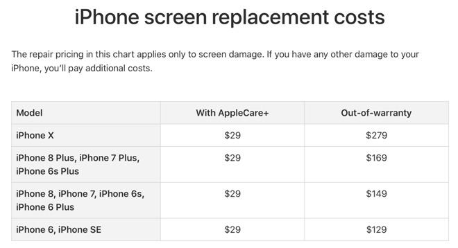 new product 0ef42 068c2 iPhone X out-of-warranty repairs eclipse iPhone 8 Plus at $549 ...