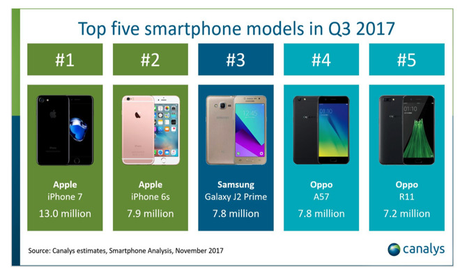 q3i plus mobile software