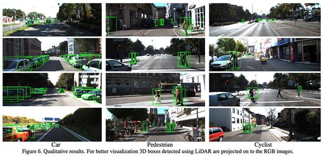 Apple research paper details LiDAR-based 3D object recognition for