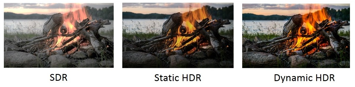 An example of the potential differences between Static and Dynamic HDR