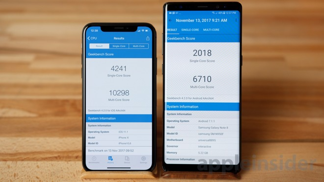 Video: iPhone X vs Note 8 - Real World Comparison after 1 month