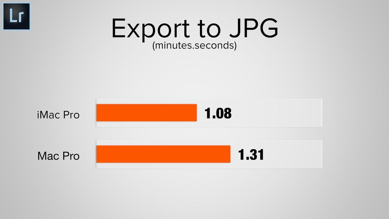 Apple iMac Pro photo export benchmarks