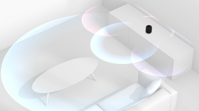 A deep dive into HomePod's adaptive audio, beamforming and why it
