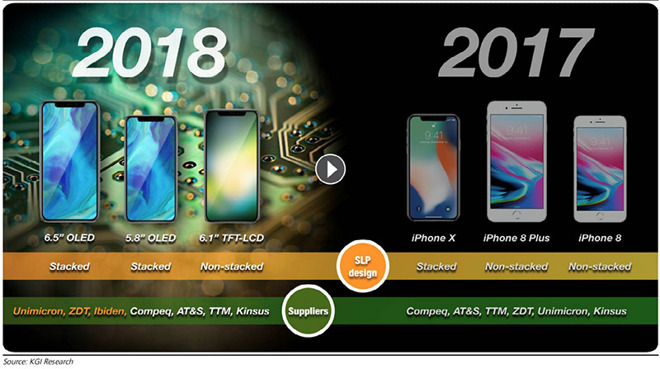 next generation iphone next 6 1 inch lcd iphone again predicted to outsell 12710
