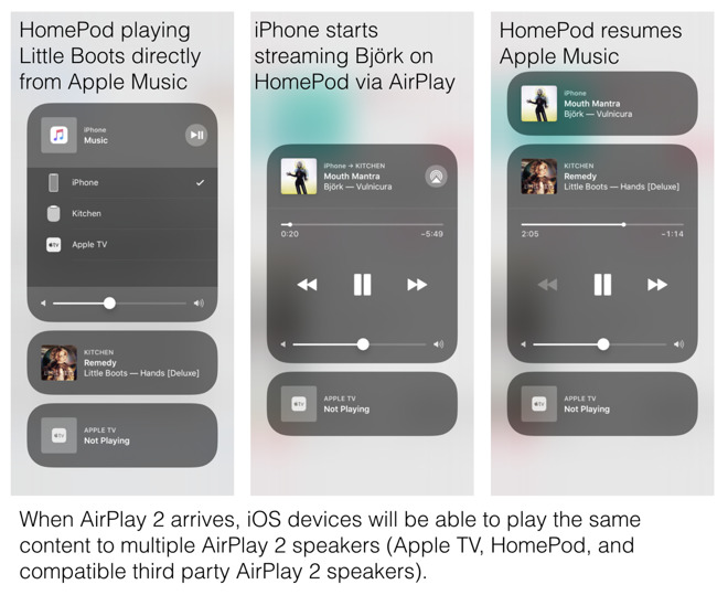 AirPlay to HomePod