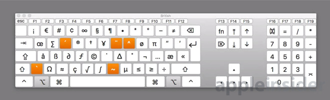 How to type accented letters in macOS three different ways