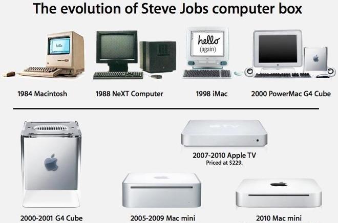 Steve Jobs computers