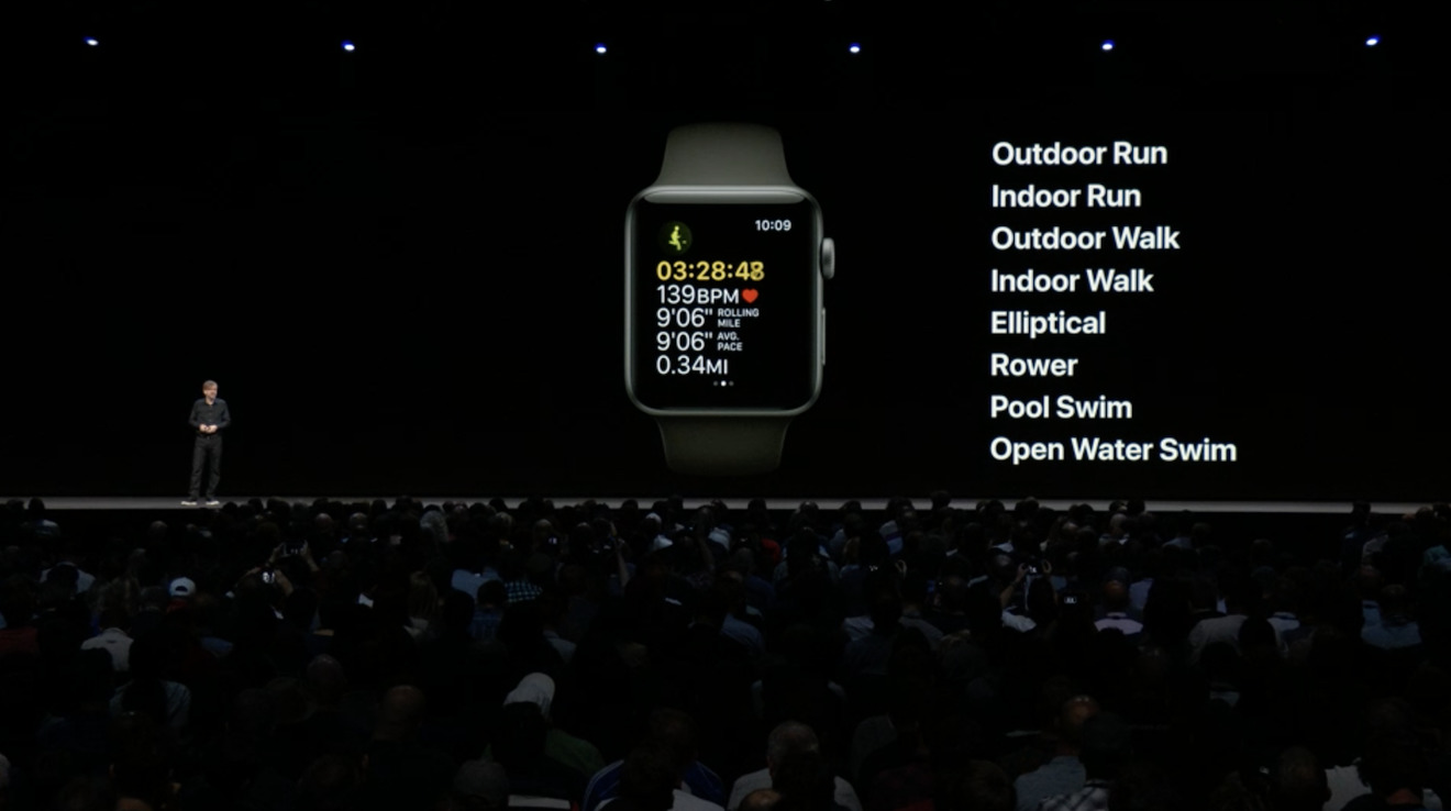 Fitness on the Apple Watch