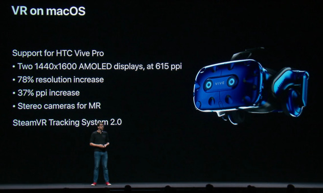 ... During WWDC 2018 Last Week, Spotted By Road To VR, Karol Gasinski Of  Appleu0027s GPU Software Architecture Team Confirmed The Support For The HTC  Vive Pro, ...