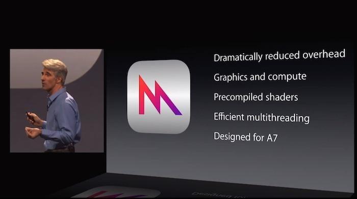 Apple Metal API