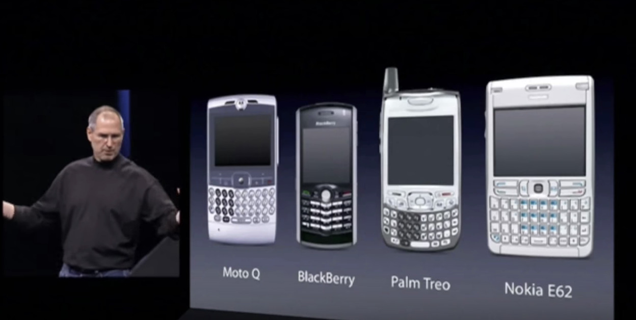 The smarphone incumbents at the time of the iPhone's launch