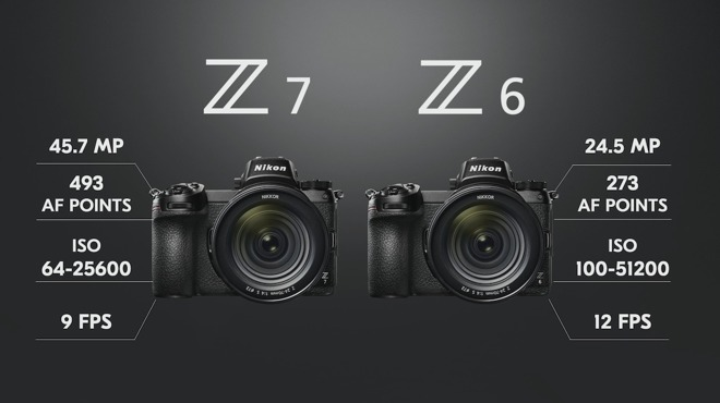 Nikon launches full-frame mirrorless cameras with wireless