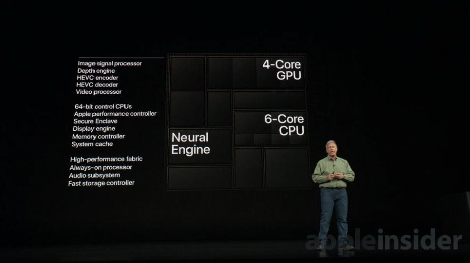 Apple's A12 Bionic Neural Engine