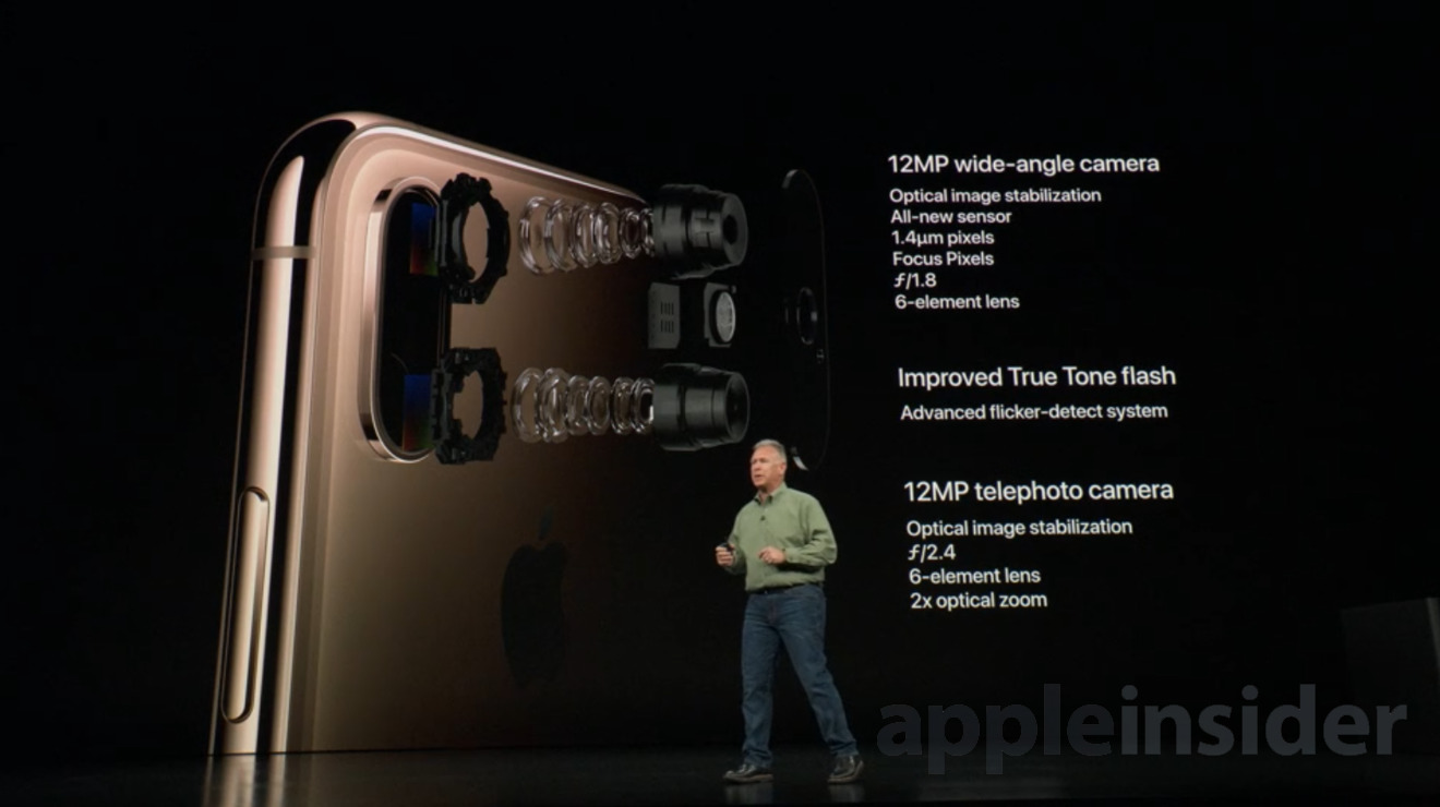 iPhone Xs Cameras