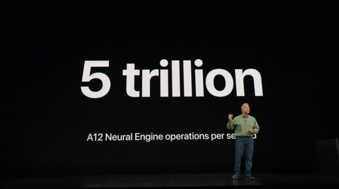 A12 Bionic can perform 5 trillion calculations per second