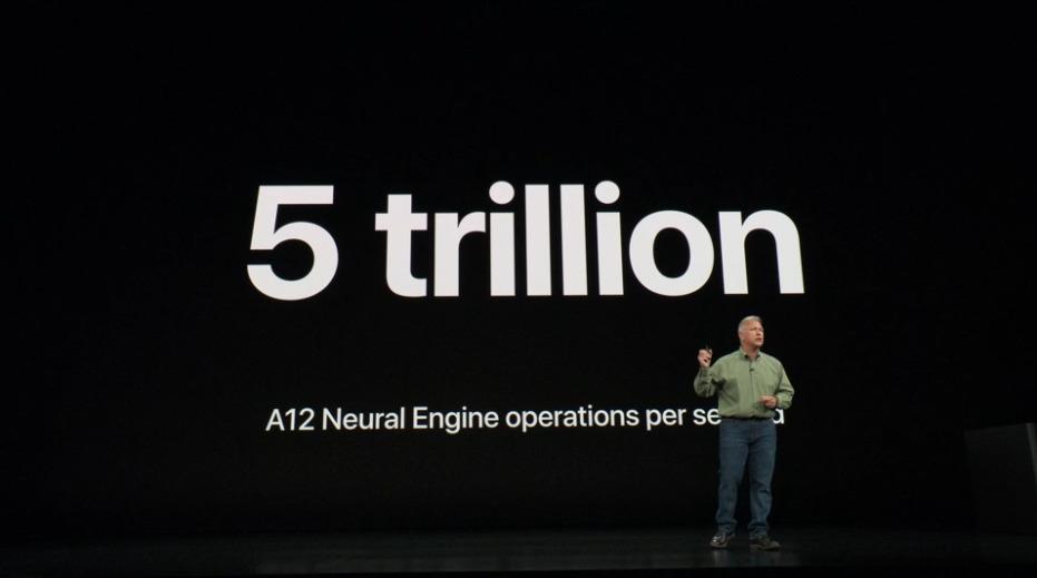 A12 Bionic can perform 5 trillion calculations per second
