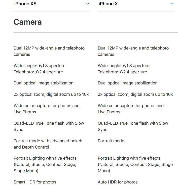 IPhone camera comparison