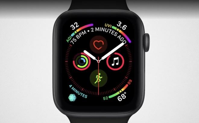 Apple Watch Series 4 Display