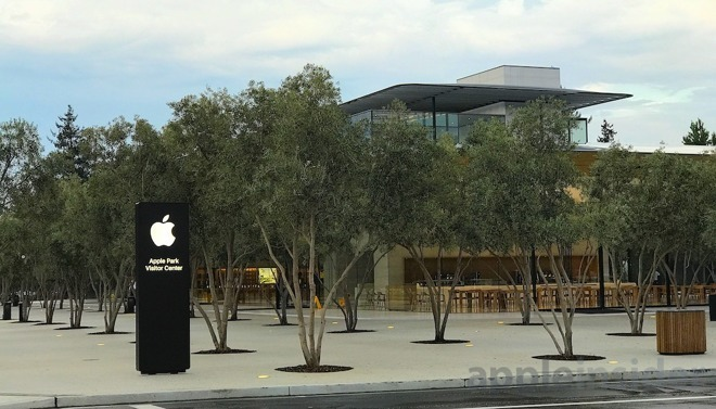 Apple and other tech giants are outspending legacy companies on
