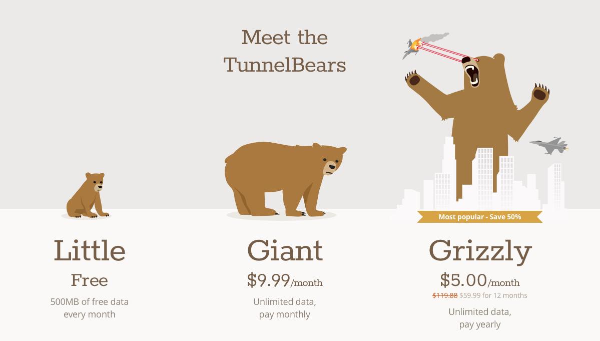 TunnelBear VPN's range of prices