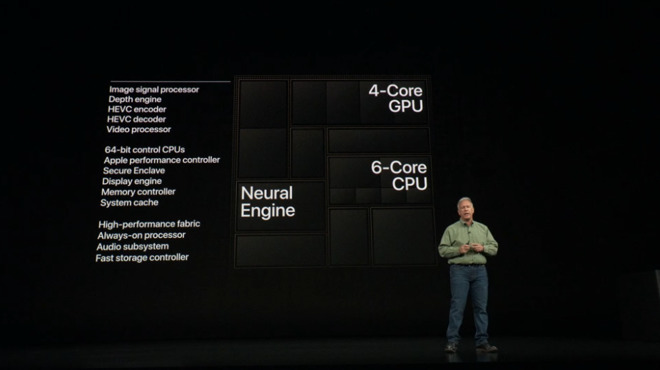 Apple's A12 Bionic comes close to desktop CPU performance in