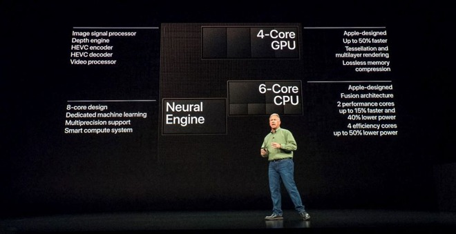 Huawei HiSilicon Kirin 980 more than a year behind Apple's