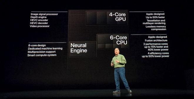 Huawei Kirin Apple A12 Bionic