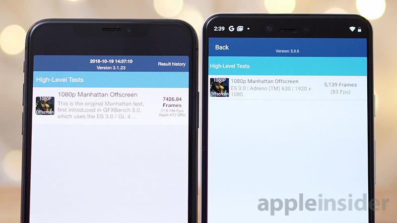 iPhone XS Max vs Pixel 3 OpenGL
