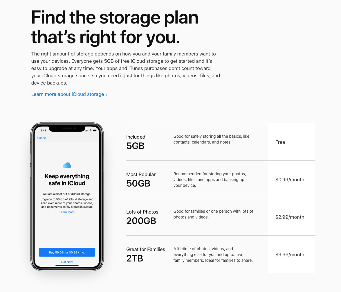 Apple gives every user 5GB of iCloud space free