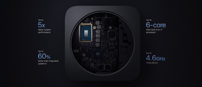 Detail of the 2018 Mac mini showing the processor