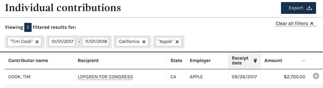 Tim Cook's only political donation this cycle