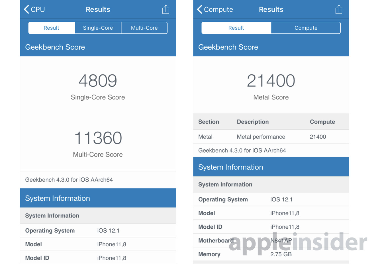 The iPhone XR's Geekbench results