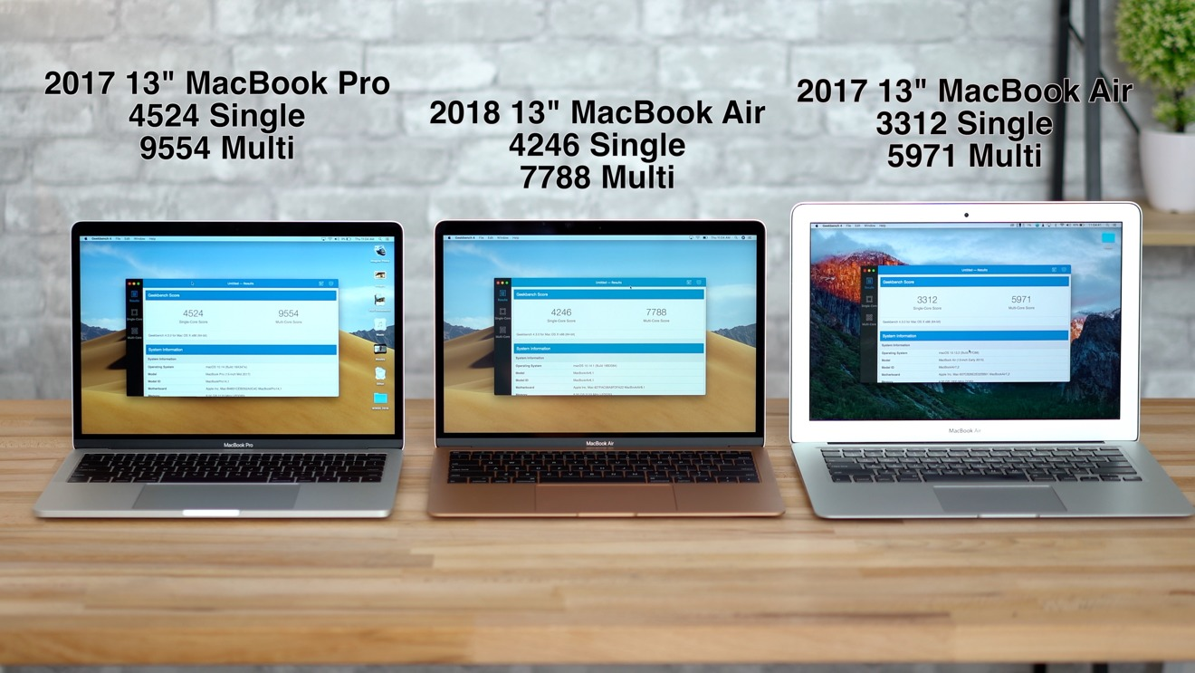 Comparing MacBook Air Geekbench CPU results