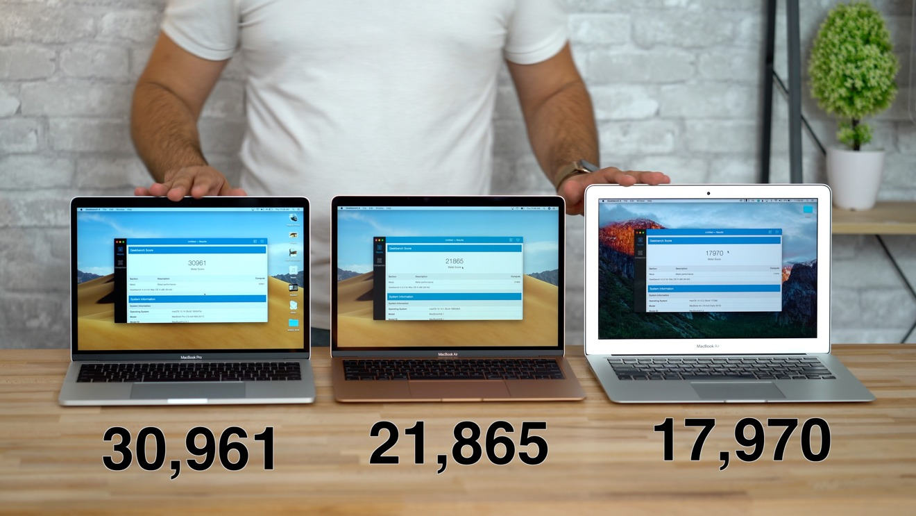 Metal benchmarking results for the MacBook Air