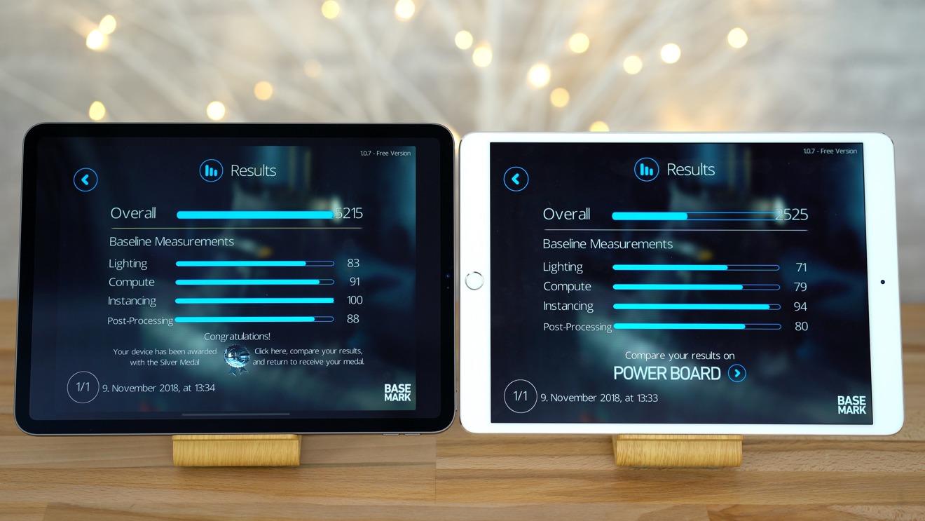 2018 11-inch iPad Pro versus 10.5-inch iPad Pro Basemark Metal