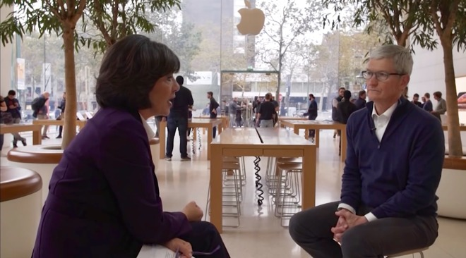 appleinsider.com - Cook talks coming out, autonomous cars and more in CNN interview