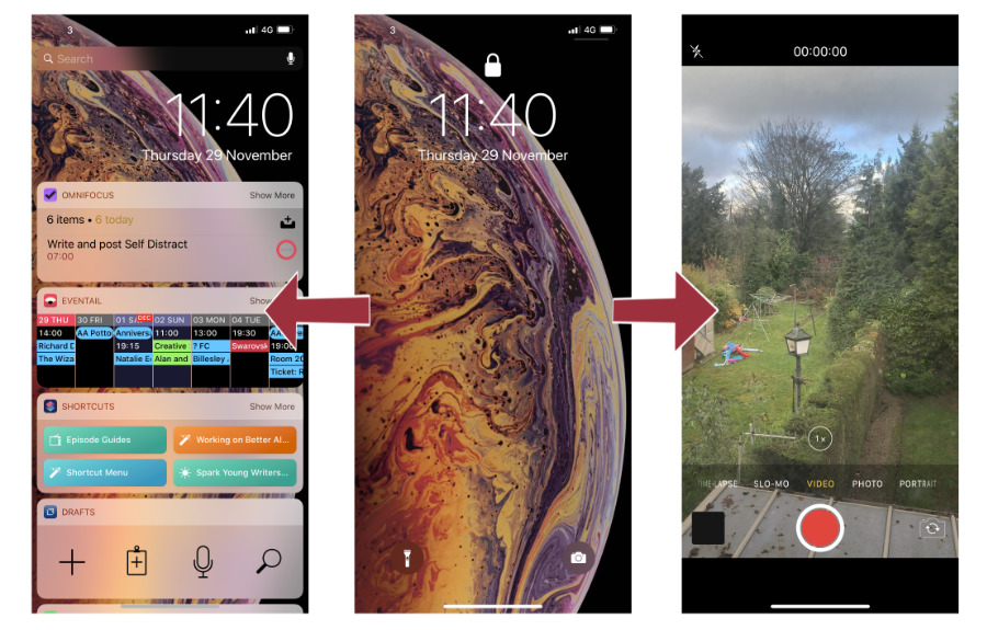 Swipes you can perform while your iPhone is locked