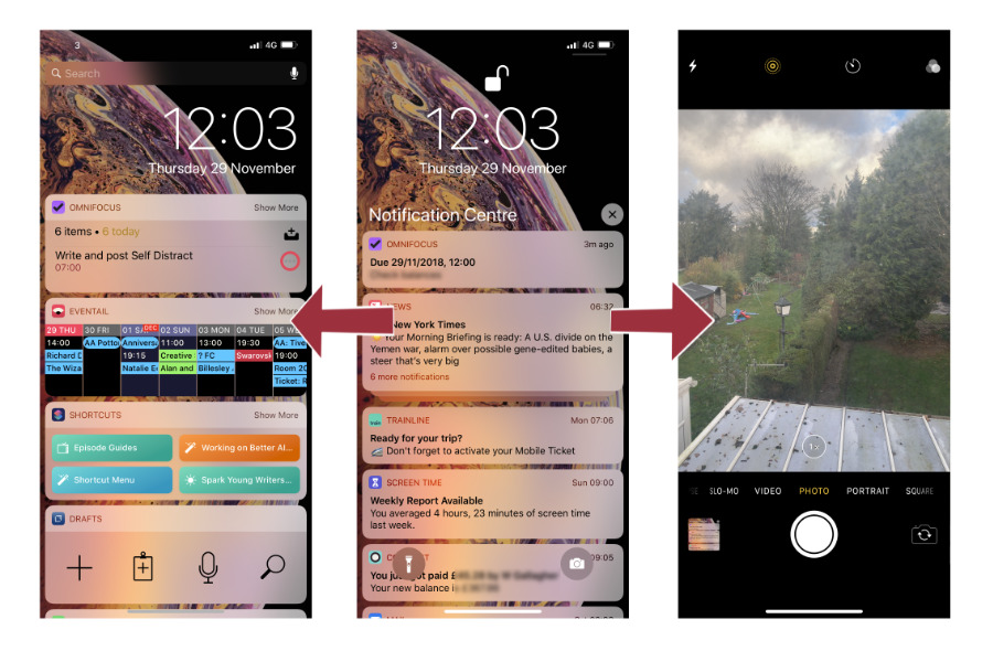 Swipe gestures within Notification Center when the phone is unlocked